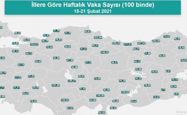 Kayseri'de günlük Covid-19 vaka sayısı açıklandı!